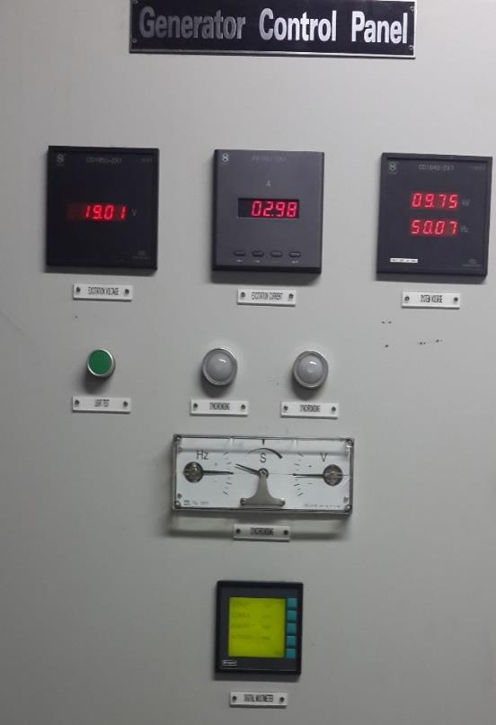 Annunciator Board: To provide audible and visual indication of abnormal plant/equipment conditions ANNUNCIATOR BOARD