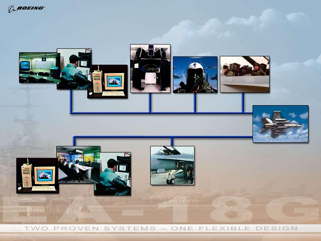 Aircrew and Maintenance Training Academics Computer aided lectures Tactical simulator Common E/F/G training Electronic attack training Computer courseware with 3-D graphics and multimedia Larger