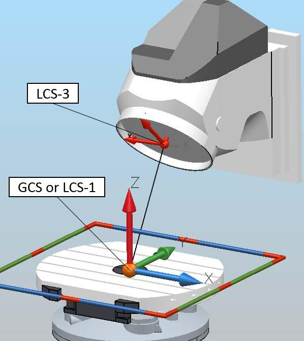 Then, additionally create local coordinate system (LCS-3) at the point A, oriented