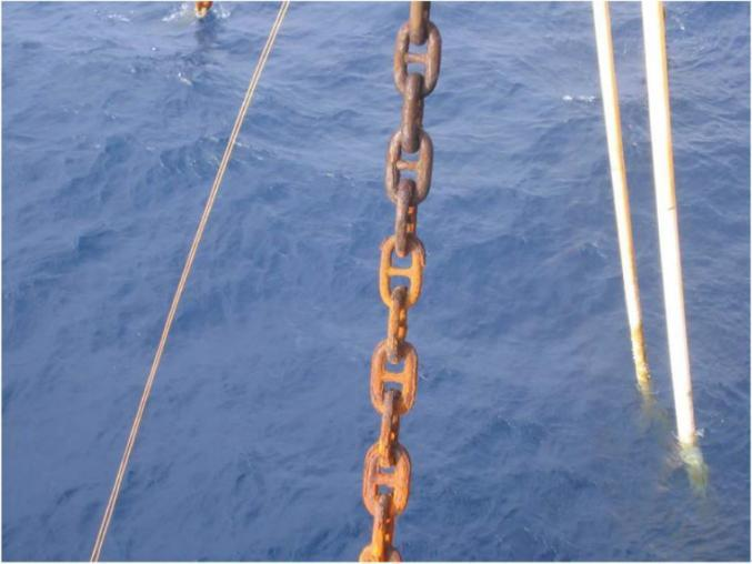 Fatigue Damage Corrosion of Chain Cause/Physics Water temperature Water velocity (can disrupt rust buildup & marine growth) Dissolved oxygen Abrasion