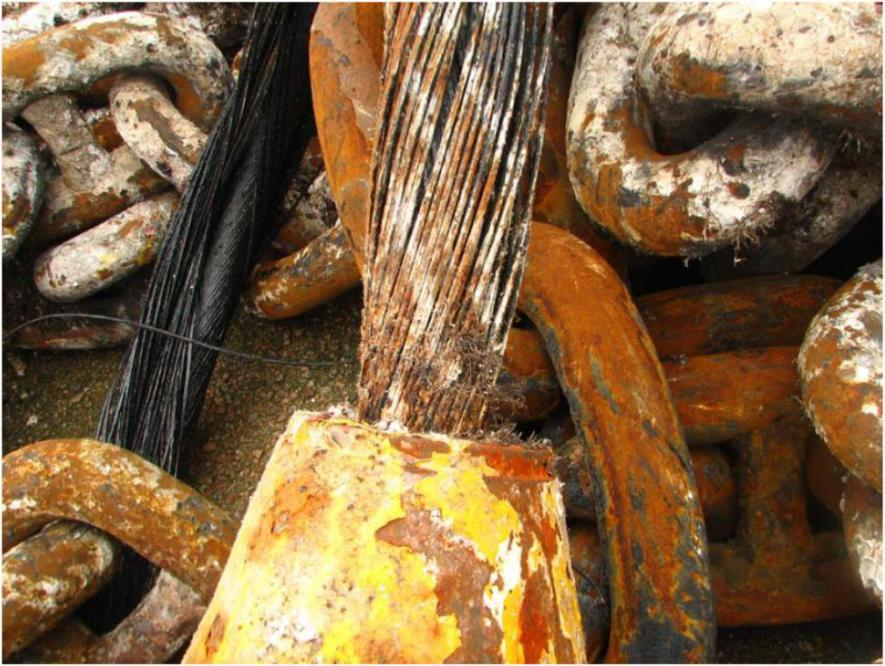Changes in line behavior due to corrosive losses How to Avoid it Avoid rope contact with seafloor Duggal, A.