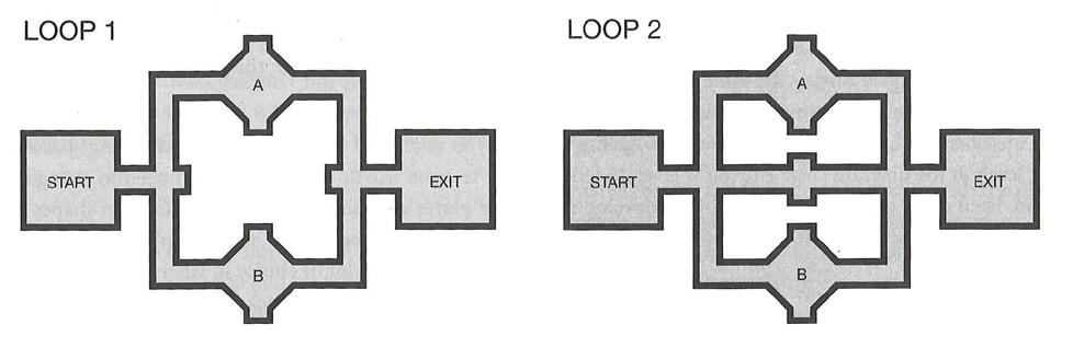 image 54 - level layouts, left: to get to A, B and the exit players need to walk at least one path twice right: by adding one more path the route remains free to choose, but players will never walk