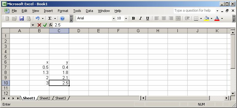 Excel Lab 2: Plots of Data Sets Excel makes it very easy for the scientist to visualize a data set. In this assignment, we learn how to produce various plots of data sets.