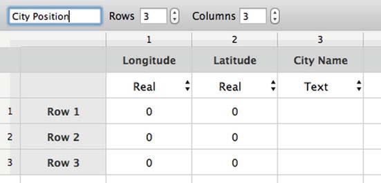 This means that each column will be a specific type of data. As usual, you can select Text, Integer, Boolean, Real, and Angle. You can also name your columns and lines as shown in Figure 7-15.