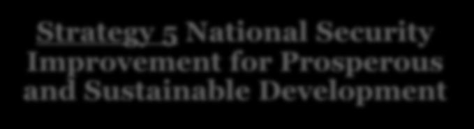 Development Strategy 6 Public Administration, Anti-Corruption,