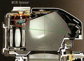 Metering technologies SLRs use a low-res sensor looking at the