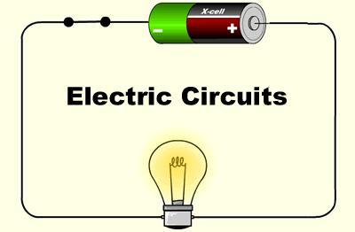 Electricity & Electronics All electrical appliances and electronic devices depend on electrical circuits.