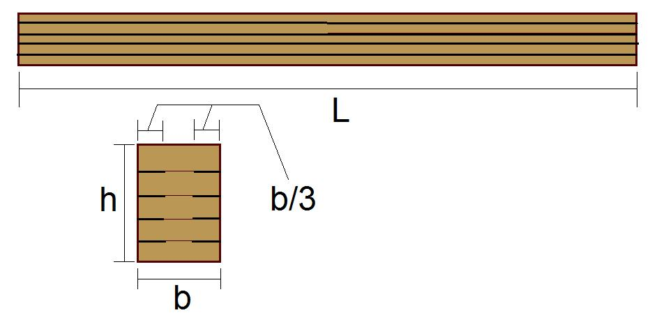 Delamination scheme of D beams (delaminations marked as thick black lines) In order to achieve the proposed objectives, it was used the following