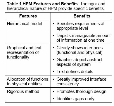 H-P Advantages Figure used with permission from