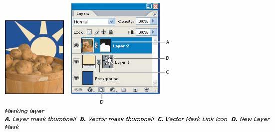 Vector masks are resolution independent and are created with a pen or shape tool.