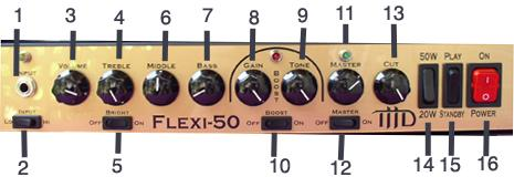 "Flexi-50 Controls Front Panel First, let s go through the various control options on the front panel: 1. Input: This jack fits a standard 1/4"" mono instrument cable."