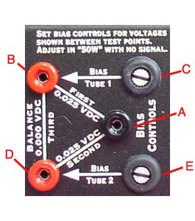 Biasing the Flexi-50 For Different Tubes Power Tubes One of the Flexi s most exciting features is that you can very easily re-bias the amplifier for new power tubes either of the same type, or of