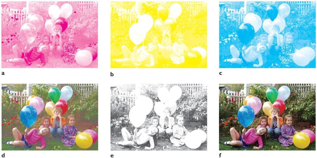 Color Printing Only three colors of ink (plus black) are used to print color photographs (a) magenta, (b) yellow, (c)