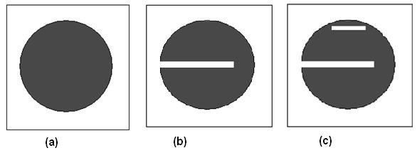 29 3.4.2 Circular patch with single slit and slot To design the proposed microstrip circular patch antenna for GSM applications, of the resonance frequency f r of 0.