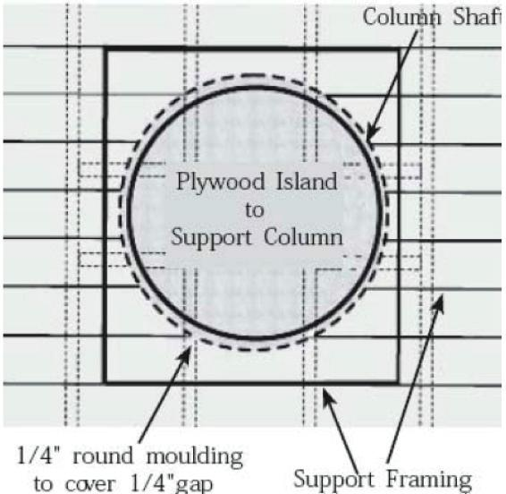 flooring SPacinG or GaPPinG Drawing #4 color and orientation of the flooring fastening All porch flooring expands and contracts as the temperatures and seasons change.