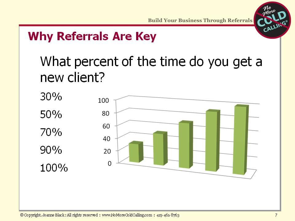 Remember, when you receive a qualified referral introduction, you get a new client at least 50 percent of the time (often, it s more like 70 to 90 percent).