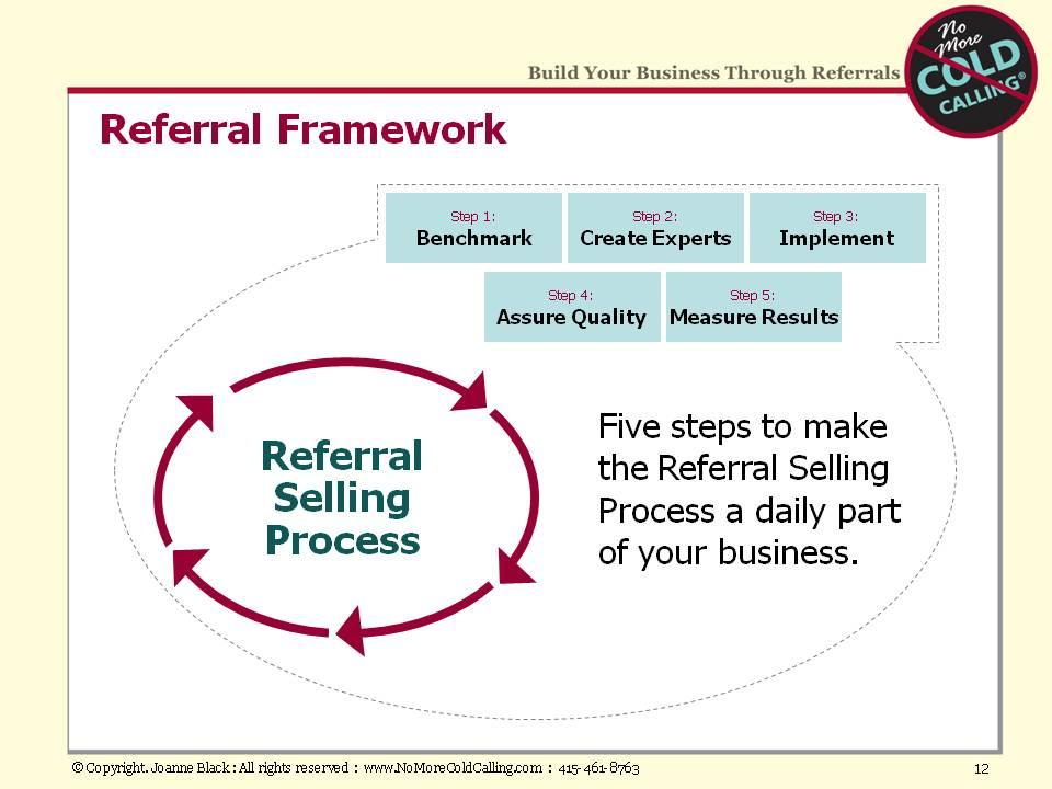 You first saw this Referral Framework in Module #2, when we outlined all the steps and your benchmark process.