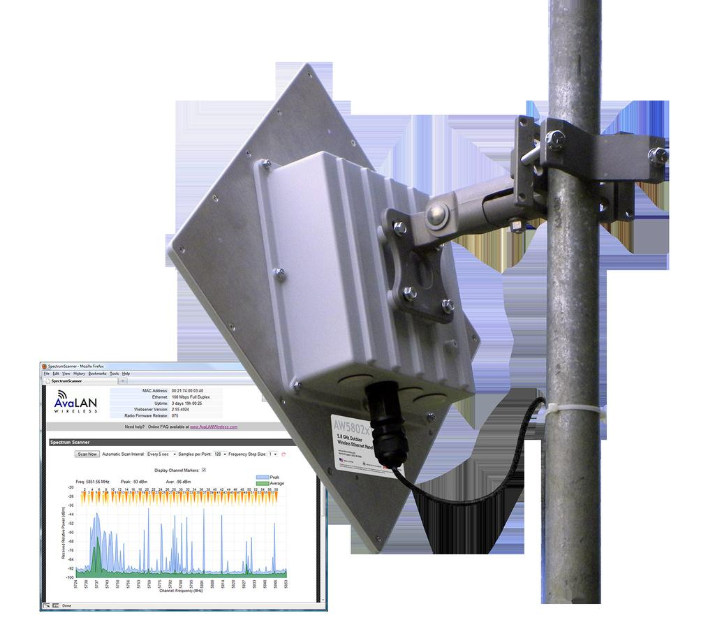 5.8 GHz Outdoor Wireless