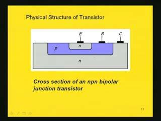 Beta is a term which we will be explaining later. It will be more important when we discuss common emitter transistor.