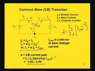 transistor configuration alpha is the factor which gives you the relation between the collector current and the emitter current and that value of this alpha is typically 0.95 to 0.99.