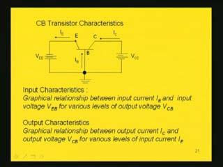 various levels of output voltage V CB. If we change V CB that is collector to base voltage there will be an effect on the input characteristic; that we will have to see.