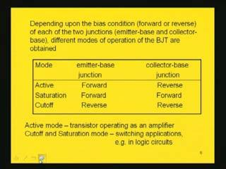 (Refer Slide Time: 7:16) In saturation mode of operation the emitter base junction is forward biased and the collector base junction is also forward biased.