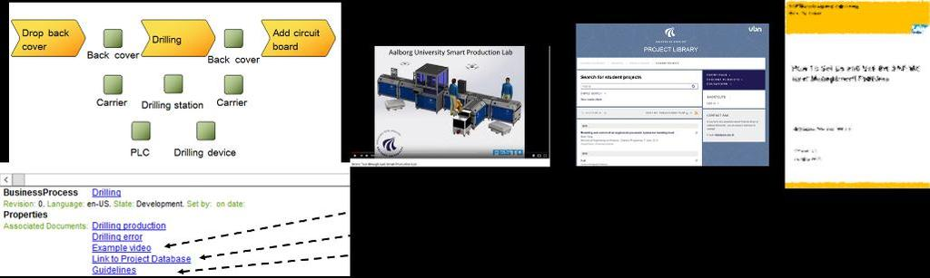 4a) demonstrating how the drilling module operates, a student report in stored in the university project database (fig. 4b), and a document with guidelines (fig.