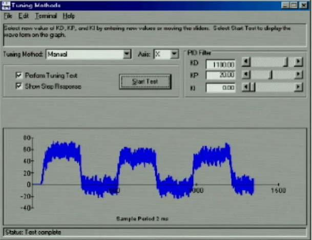 Problem Extremely responsive to noise and resonances Introduces