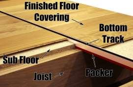 B.5 The Bottom Track should be supported by suitable Timber Packings on top of the floor joists. The thickness of the Packings will depend on your floor. Support Packers B.