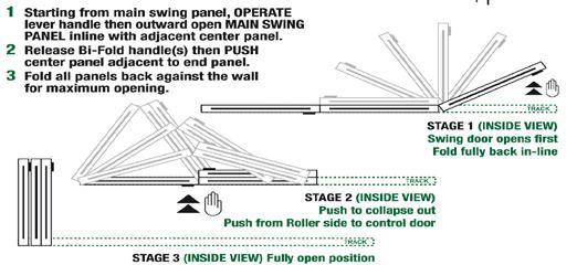 OPERATING INSTRUCTIONS How to operate your Fold & Slide Door (right hand stacking outward opening) Important: Remove keys prior to folding open View from inside 1.
