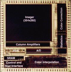 Uses standard CMOS technology Allows to put other components on chip Smart