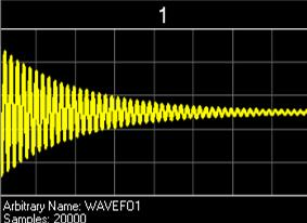 anti-aliased Define any waveform shape and any