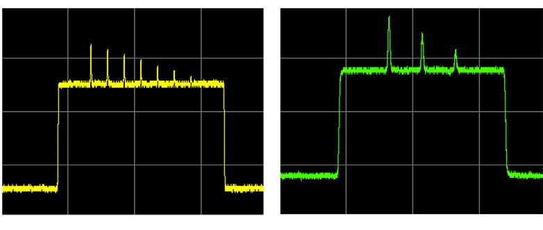 waveforms using minimal instrument memory.