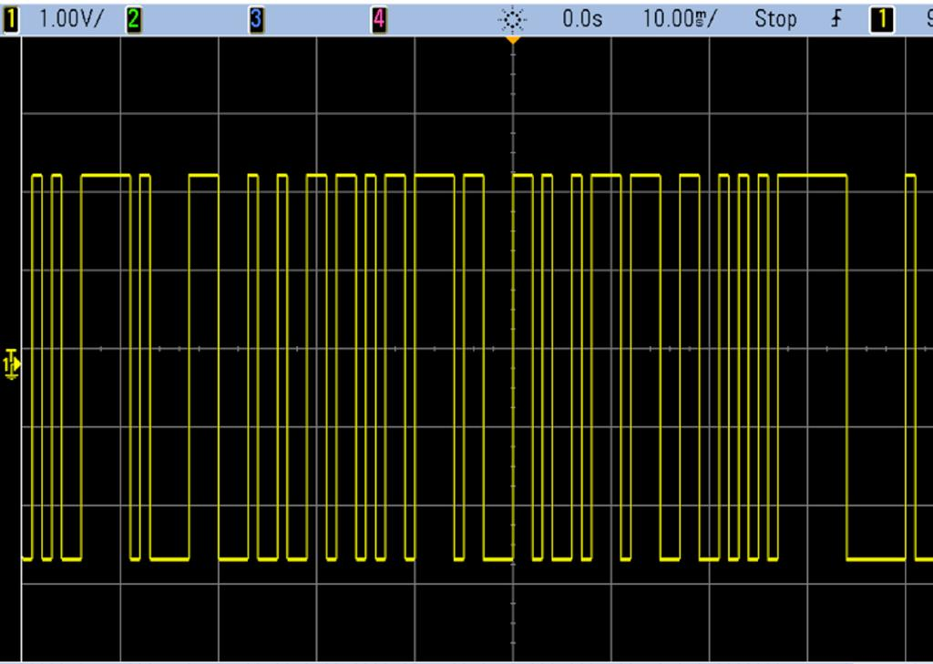 pulse generator. With fewer instruments, setting up your tests is easier. You won t find these built-in PRBS patterns in competitive waveform generators.