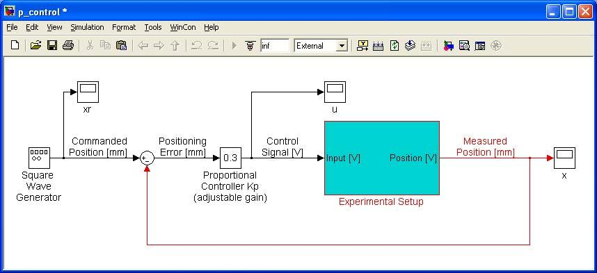 Figure 5: Simulink file for proportional position control.