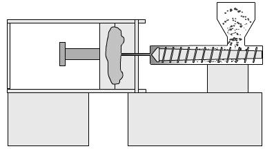 At high pressure, the screw pushes the molten plastic through a nozzle, to the gate and into a closed mold, (Plates A & B).