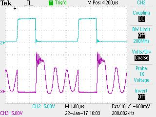 Waveforms of the BUCK converter in which the ringing occurred have been presented in Figs. 2-4.