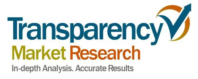 Transparency Market Research Implantable Drug Delivery Devices Market - Global Industry Analysis, Size, Share, Trends And Forecast, 2012 2018 Buy Now Request Sample Published Date: Mar 2013 Single