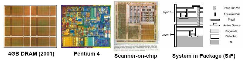 DRAM. 1998: IBM announces 1GHz experimental microprocessor.