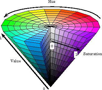 Color, Infrared and Thermal Cameras Color Spaces Several different models for colors. RGB systems encode values in equal sized intervals for red, green and blue.