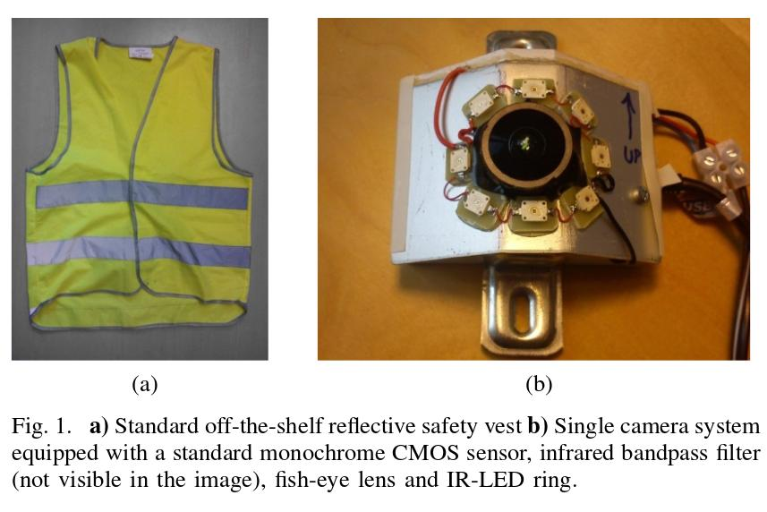 Practice: Custom Camera Systems The Vest Camera Note: Figures from