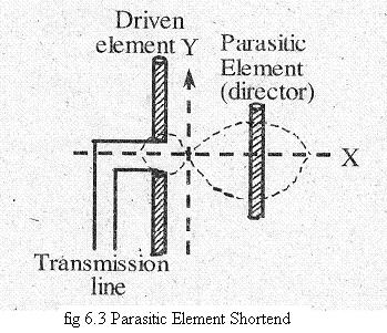 "A parasitic array with linear half-wave dipole as elements is normally called as ""Yagi- Uda"" or simply ""Yagi"" antenna after the name of inventor S.Uda (Japanese) and H. Yagi (English)."