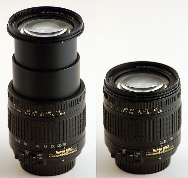 (narrow FoV) Zoom lens (variable FoV) These are