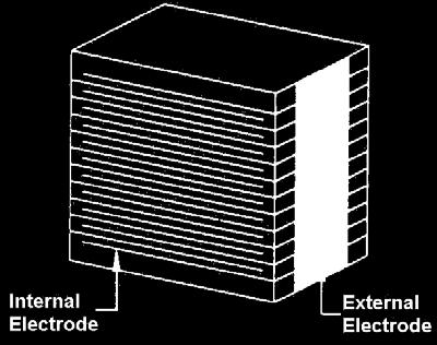 or AgPd) External Electrodes Insulation (Coating