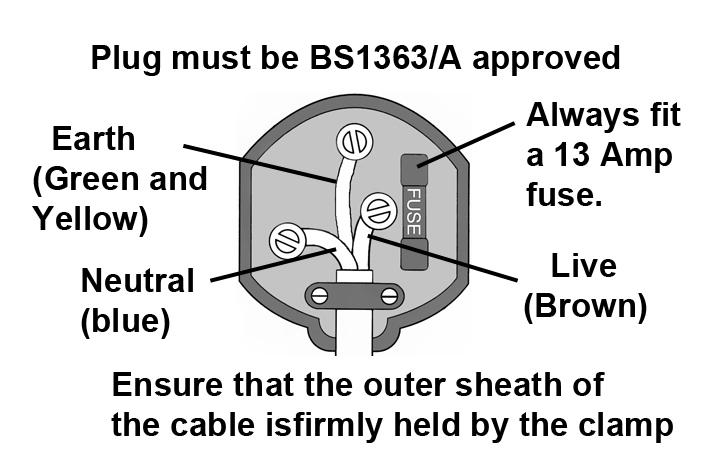 ELECTRICAL CONNECTIONS WARNING: READ THESE ELECTRICAL SAFETY INSTRUCTIONS THOROUGHLY BEFORE CONNECTING THE PRODUCT TO THE MAINS SUPPLY.