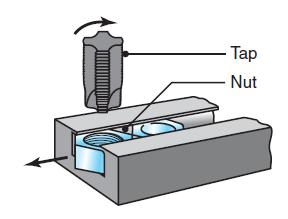 Tapping and Taps Tapping may be done by hand or with machines: 1. Drilling machines 2. Lathes 3.