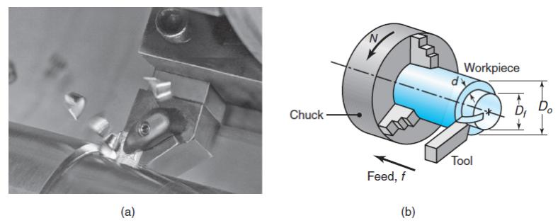Introduction Turning is performed at various: 1. Rotational speeds, N, of the workpiece clamped in a spindle 2. Depths of cut, d 3.