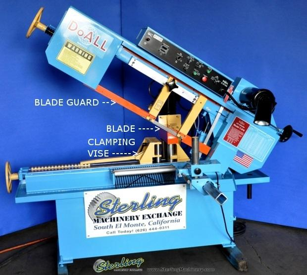 1.4.2 Horizontal Band Saw: This type of saw is used to cut blank pieces from bar stock (round, square, rectangular, L-shaped etc. extruded profiles).
