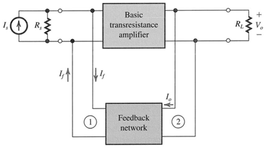 Transresistance amplifiers The most suitable feedback topologies is current-mixing and
