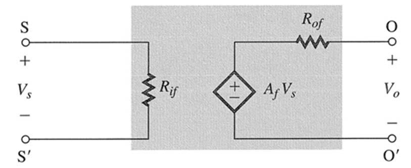 Output resistance of the feedback amplifier Voltage
